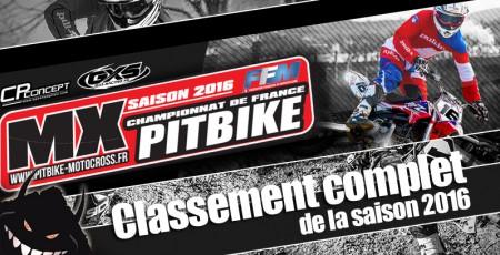 classement championnat france pit bike