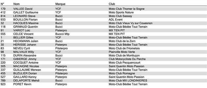 pit bike bédée championnat france amateur