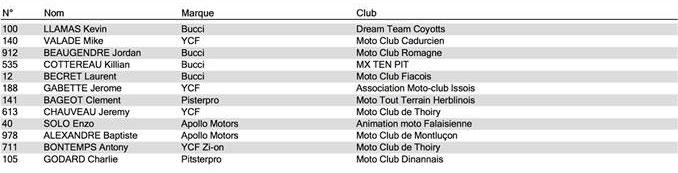 pit bike bédée championnat france expert