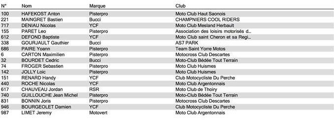 pit bike bédée championnat france semi auto